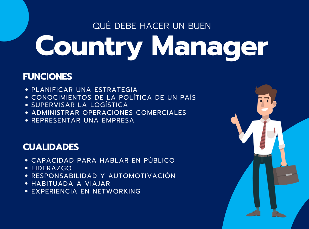 Country Manager funciones